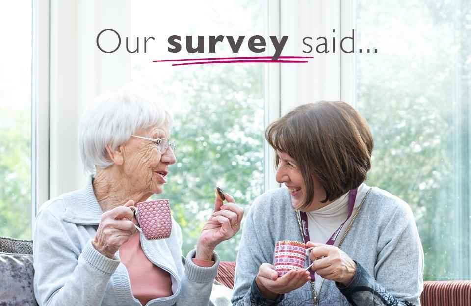 PEAQ Our Survey Says
