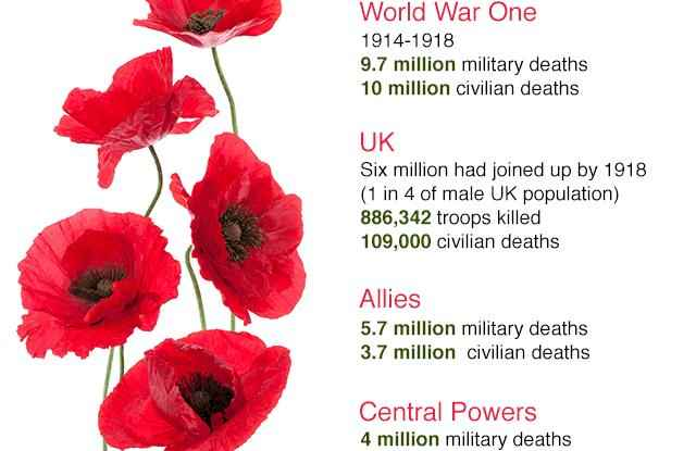 CARE, Remembrance, Veteran, War, Forces, Armed
